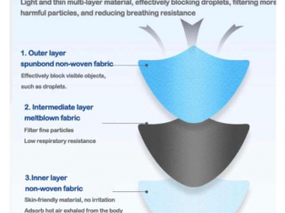 surgical mask layers